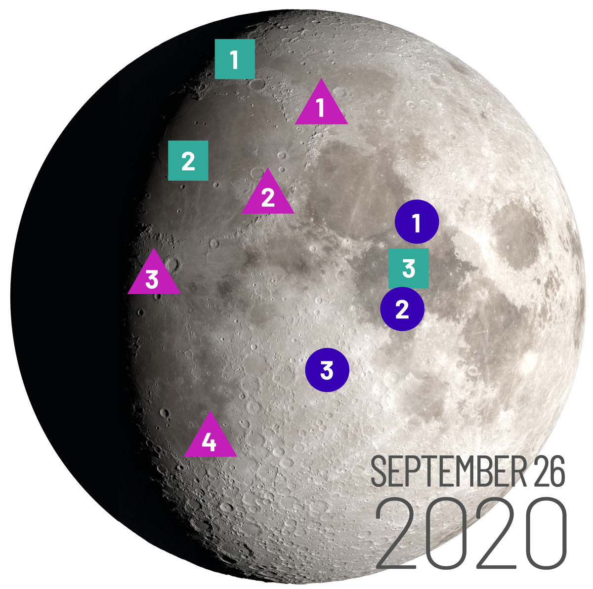 Moon with labels of highlighted features for September 26, 2000