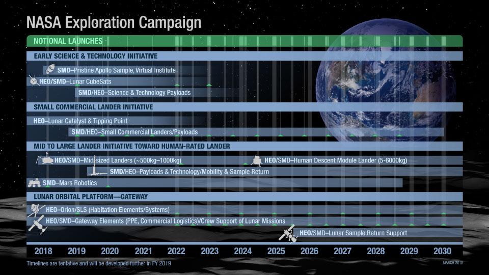 space shuttle program goals - photo #32