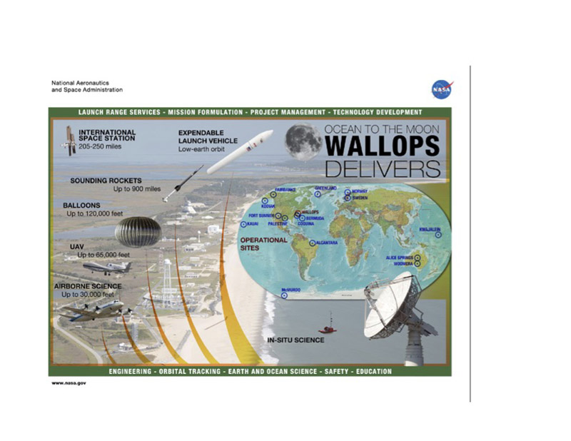 Wallops powers scientific discovery and technology through unique access to space. The facility provides expertise, facilities and carriers for rapid response, frequent, low-cost flight opportunities.