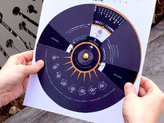 Printable, buildable moon phase calculation wheel.